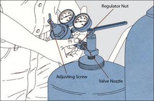 Attaching the regulators