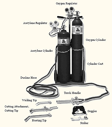 Welding rig set-up diagram.