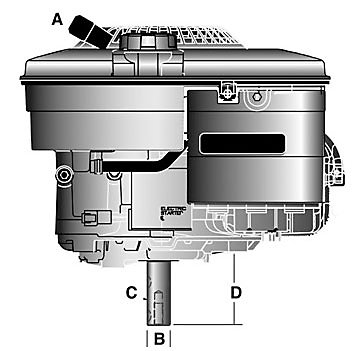 Engine Replacement Guide | Power-Equipment Motors and Engine