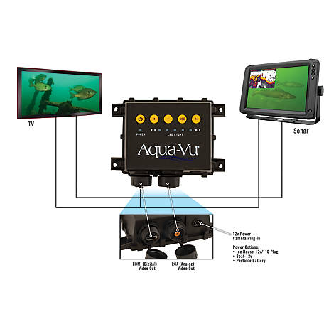 Aqua-Vu Multi-Vu Pro Open Water Package, 200-5040-K