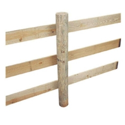 Shop Fencing at Tractor Supply Co.